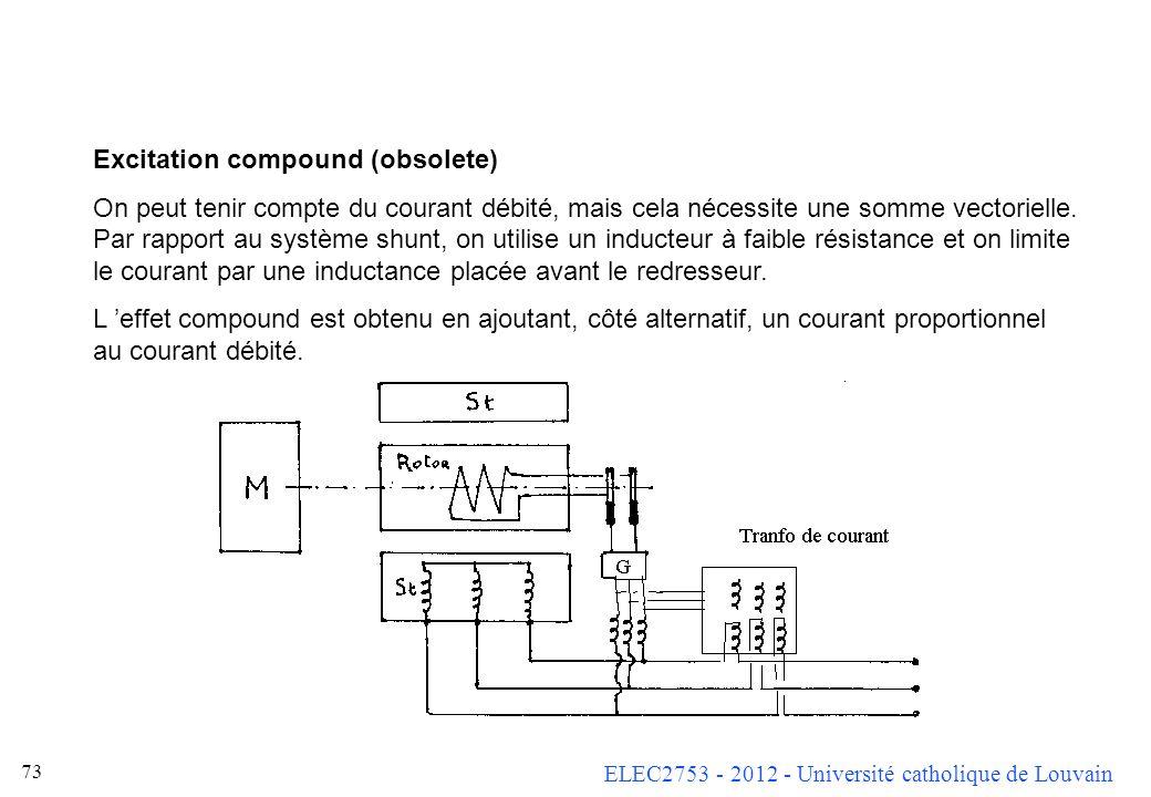 ELEC2753 - 2012 - Université catholique de Louvain 72 Excitation shunt On prélève lénergie nécessaire à lexcitation à la sortie de linduit. Un redress