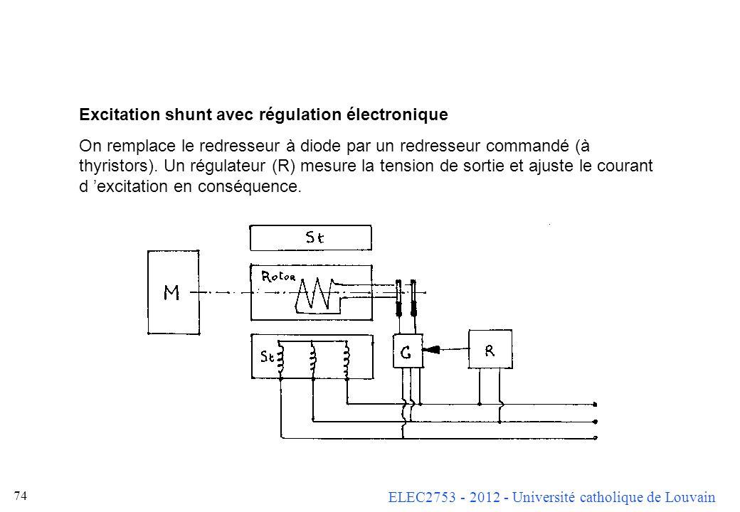 ELEC2753 - 2012 - Université catholique de Louvain 73 Excitation compound (obsolete) On peut tenir compte du courant débité, mais cela nécessite une s