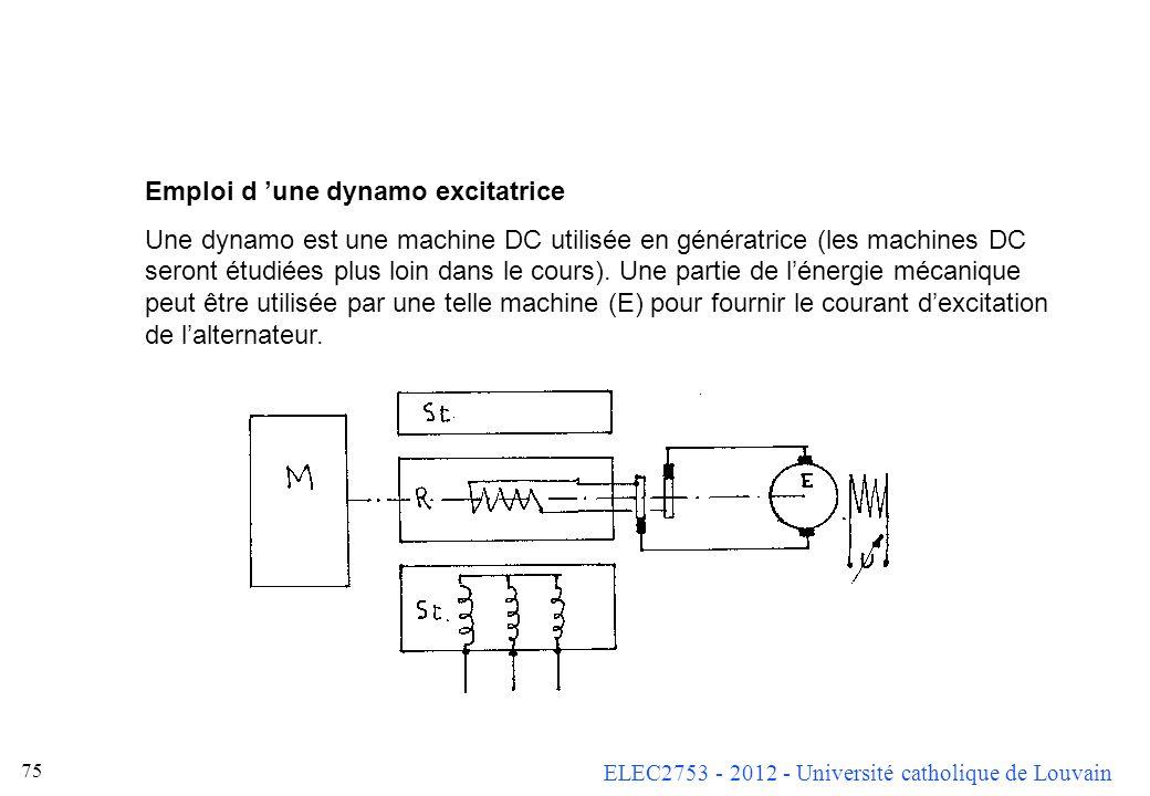 ELEC2753 - 2012 - Université catholique de Louvain 74 Excitation shunt avec régulation électronique On remplace le redresseur à diode par un redresseu
