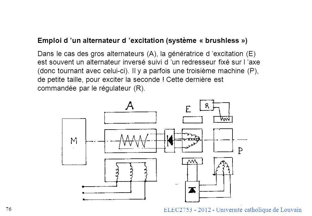 ELEC2753 - 2012 - Université catholique de Louvain 75 Emploi d une dynamo excitatrice Une dynamo est une machine DC utilisée en génératrice (les machi