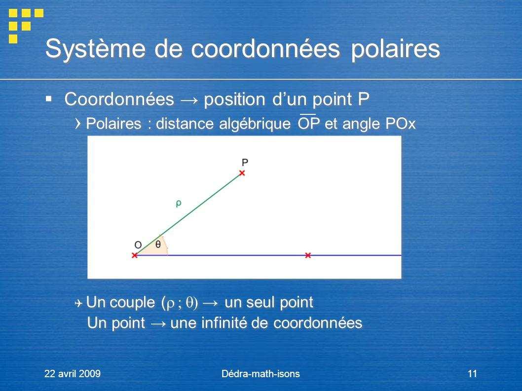22 avril 2009Dédra-math-isons11 Système de coordonnées polaires Coordonnées position dun point P Polaires : distance algébrique OP et angle POx Un cou