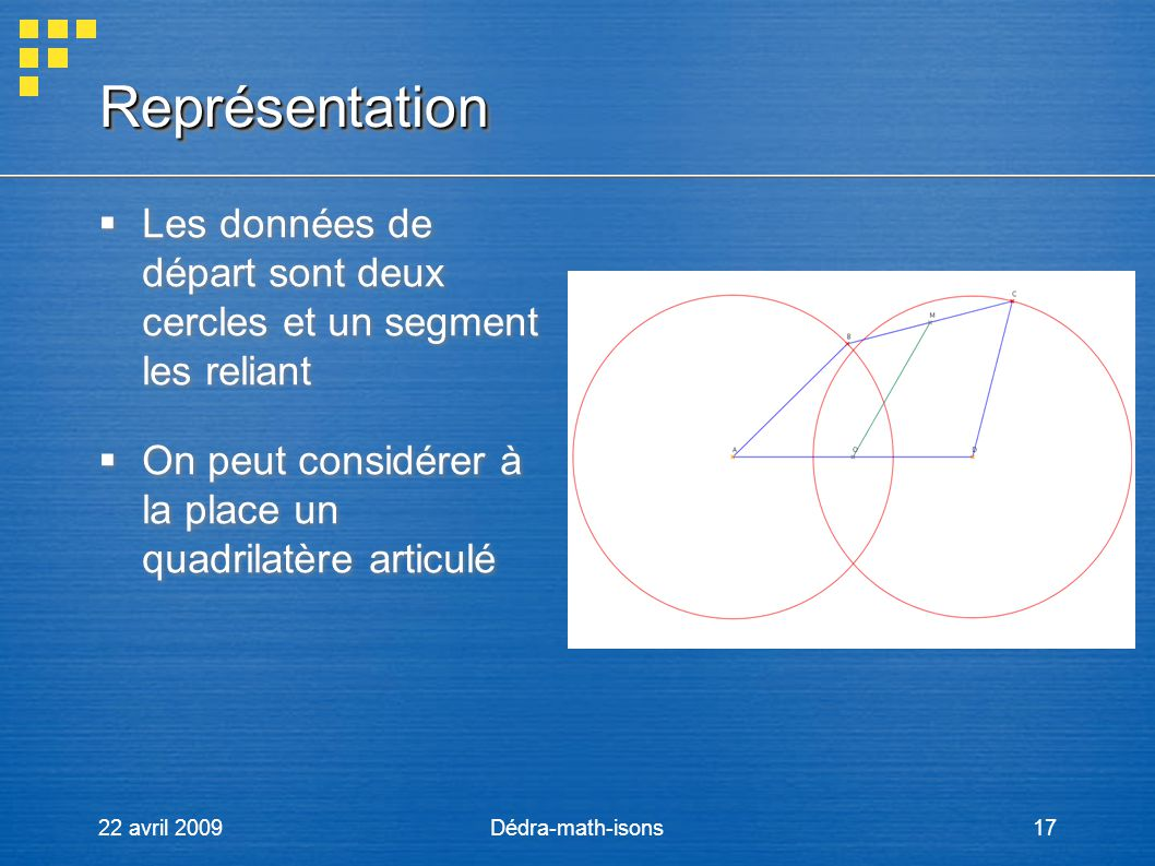 22 avril 2009Dédra-math-isons17 Représentation Les données de départ sont deux cercles et un segment les reliant On peut considérer à la place un quad