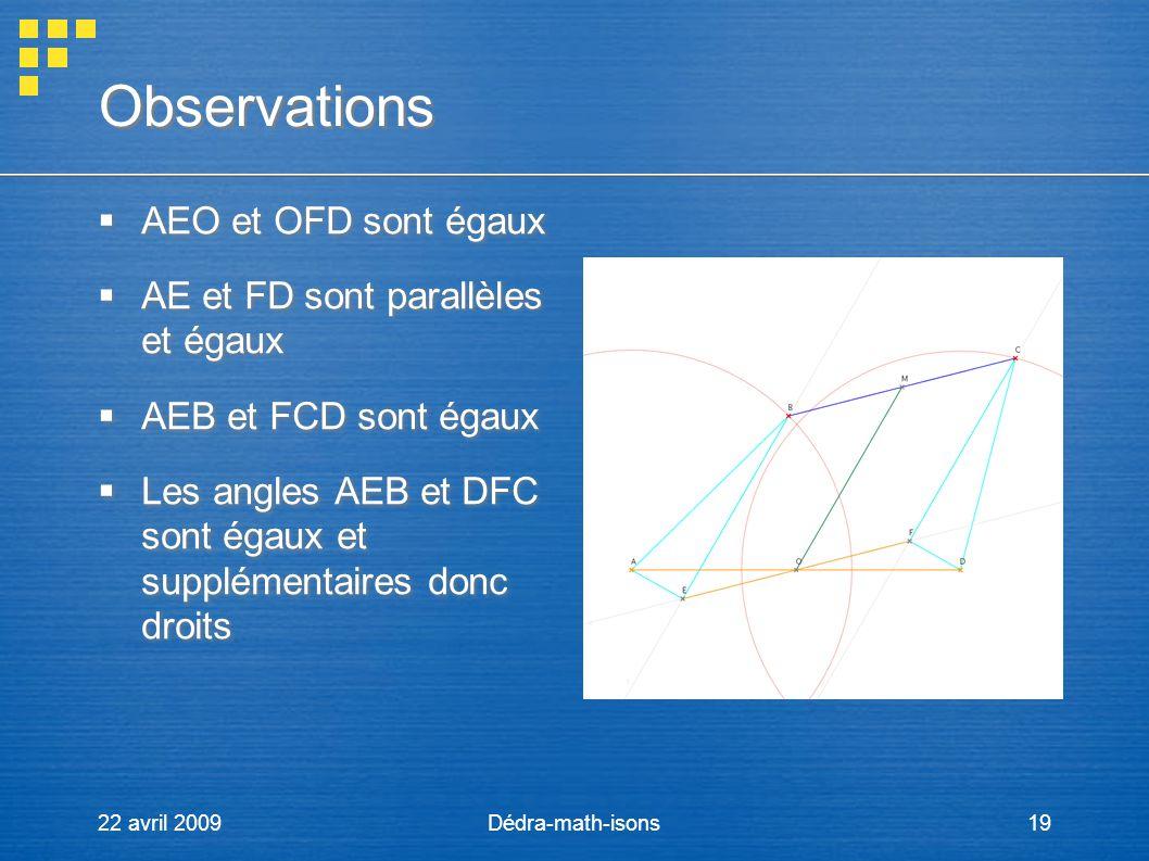 22 avril 2009Dédra-math-isons19 Observations AEO et OFD sont égaux AE et FD sont parallèles et égaux AEB et FCD sont égaux Les angles AEB et DFC sont