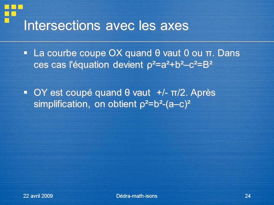 22 avril 2009Dédra-math-isons24 Intersections avec les axes La courbe coupe OX quand θ vaut 0 ou π. Dans ces cas l'équation devient ρ²=a²+b²–c²=B² OY