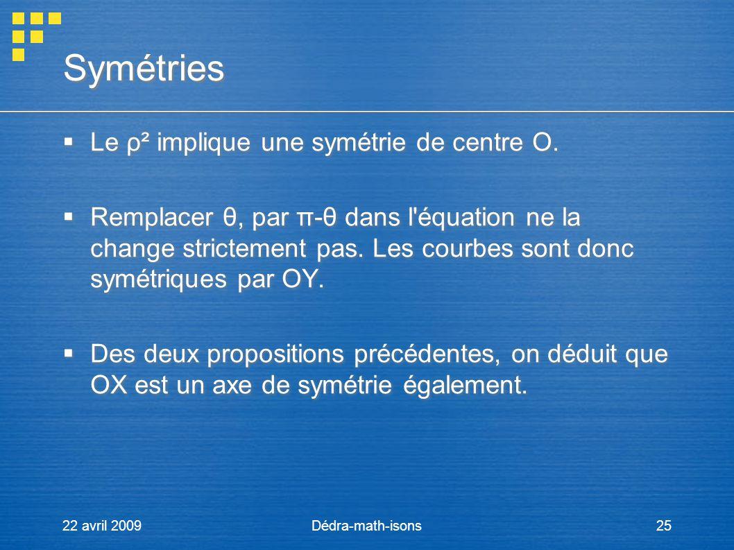 22 avril 2009Dédra-math-isons25 Symétries Le ρ² implique une symétrie de centre O. Remplacer θ, par π-θ dans l'équation ne la change strictement pas.