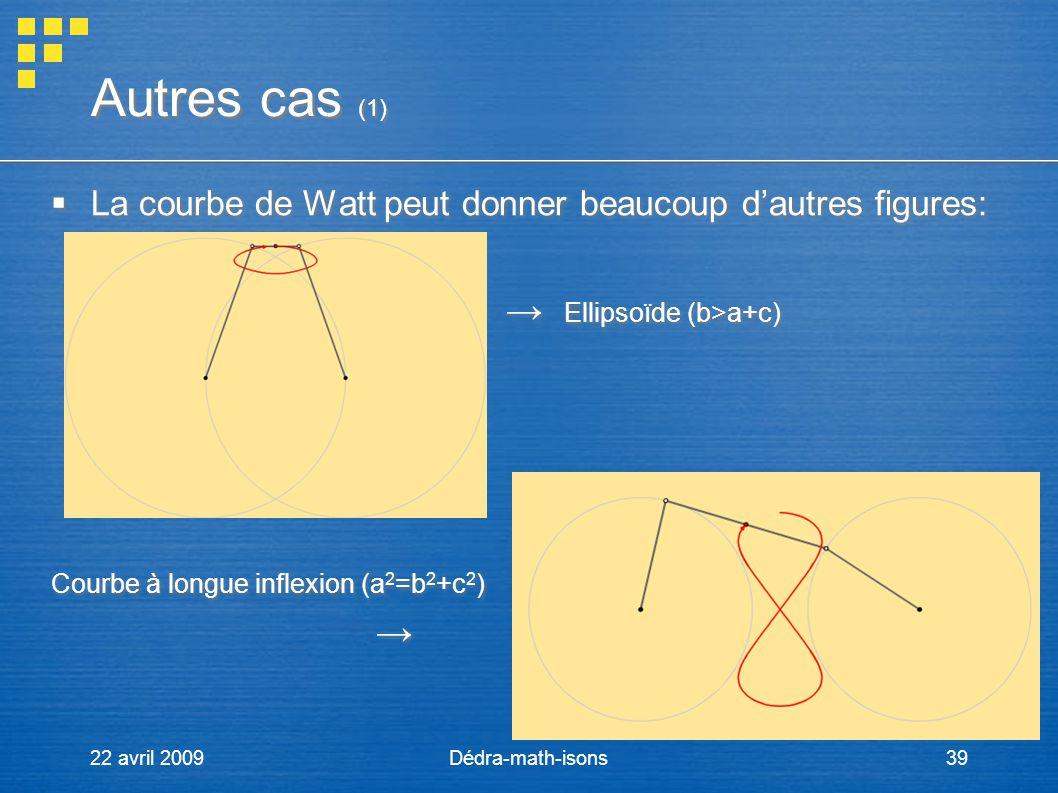 22 avril 2009Dédra-math-isons39 Autres cas (1) Autres cas (1) La courbe de Watt peut donner beaucoup dautres figures: Ellipsoïde (b>a+c) Courbe à long