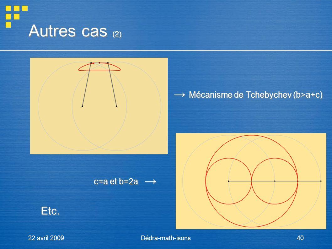 22 avril 2009Dédra-math-isons40 Autres cas (2) Mécanisme de Tchebychev (b>a+c) c=a et b=2a Etc. Mécanisme de Tchebychev (b>a+c) c=a et b=2a Etc.