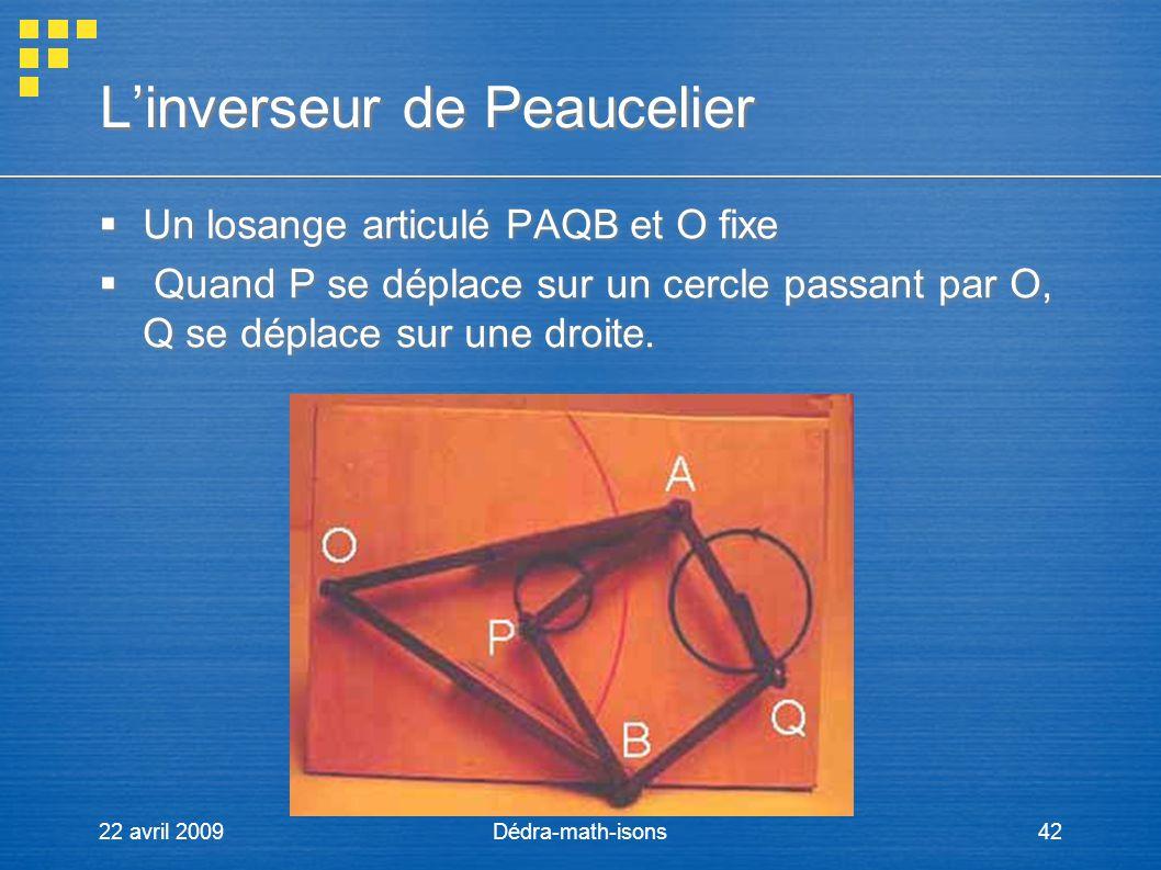 22 avril 2009Dédra-math-isons42 Linverseur de Peaucelier Un losange articulé PAQB et O fixe Quand P se déplace sur un cercle passant par O, Q se dépla
