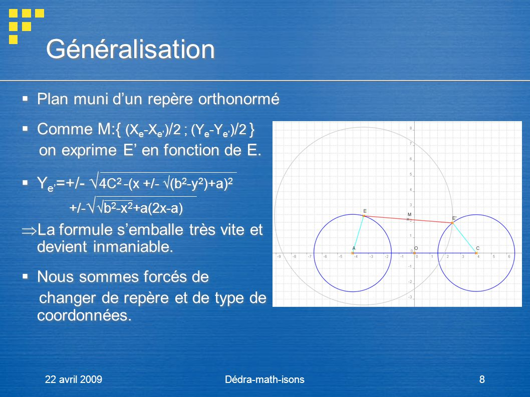 22 avril 2009Dédra-math-isons39 Autres cas (1) Autres cas (1) La courbe de Watt peut donner beaucoup dautres figures: Ellipsoïde (b>a+c) Courbe à longue inflexion (a 2 =b 2 +c 2 ) La courbe de Watt peut donner beaucoup dautres figures: Ellipsoïde (b>a+c) Courbe à longue inflexion (a 2 =b 2 +c 2 )