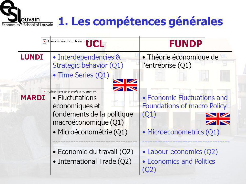 1. Les compétences générales UCLFUNDP LUNDI Interdependencies & Strategic behavior (Q1) Time Series (Q1) Théorie économique de lentreprise (Q1) MARDI