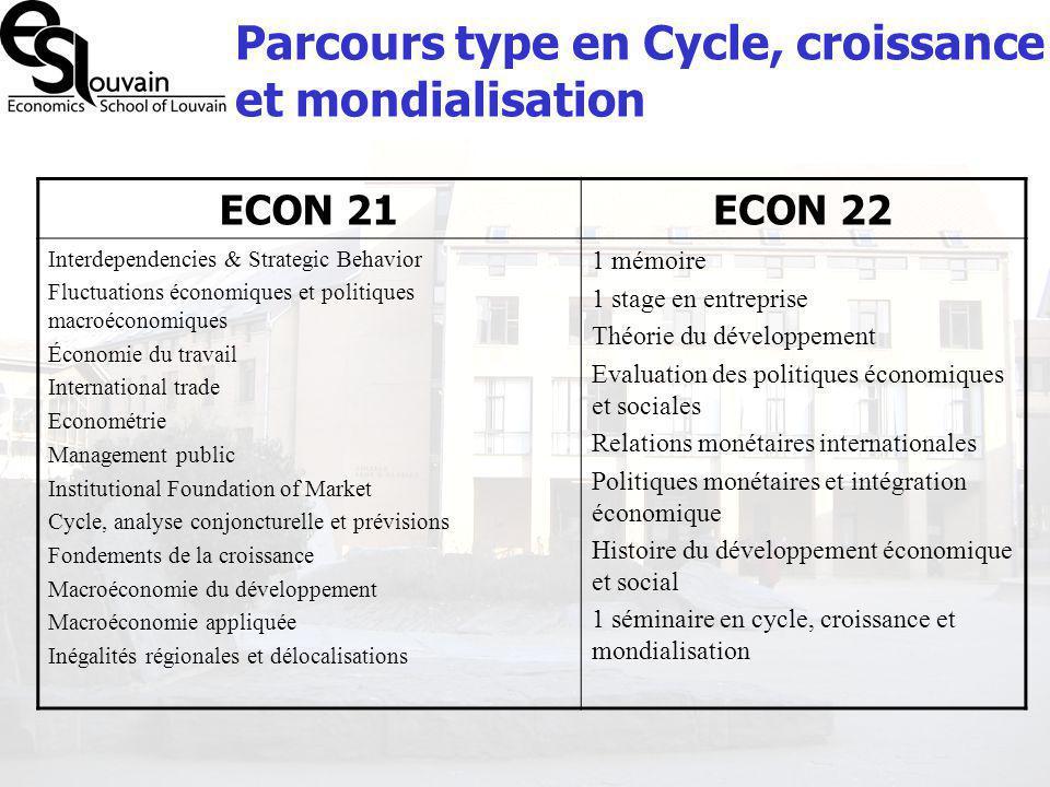 Parcours type en Cycle, croissance et mondialisation ECON 21ECON 22 Interdependencies & Strategic Behavior Fluctuations économiques et politiques macr