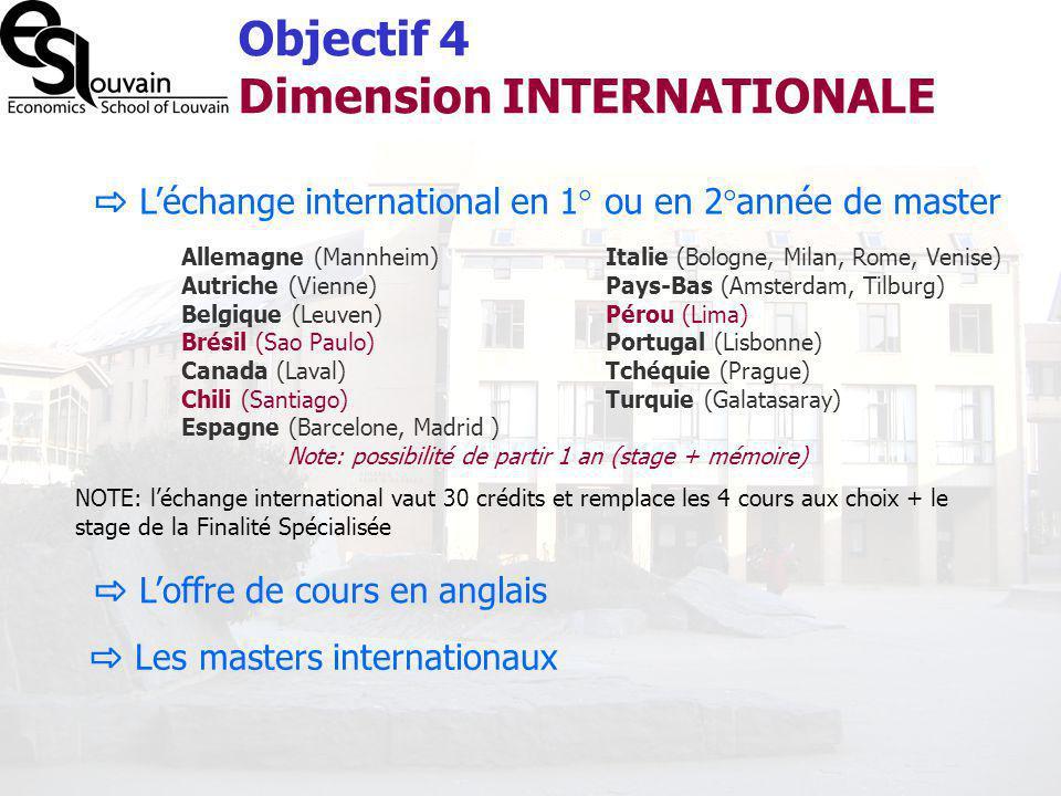 Objectif 4 Dimension INTERNATIONALE Léchange international en 1° ou en 2°année de master Allemagne (Mannheim) Italie (Bologne, Milan, Rome, Venise) Au