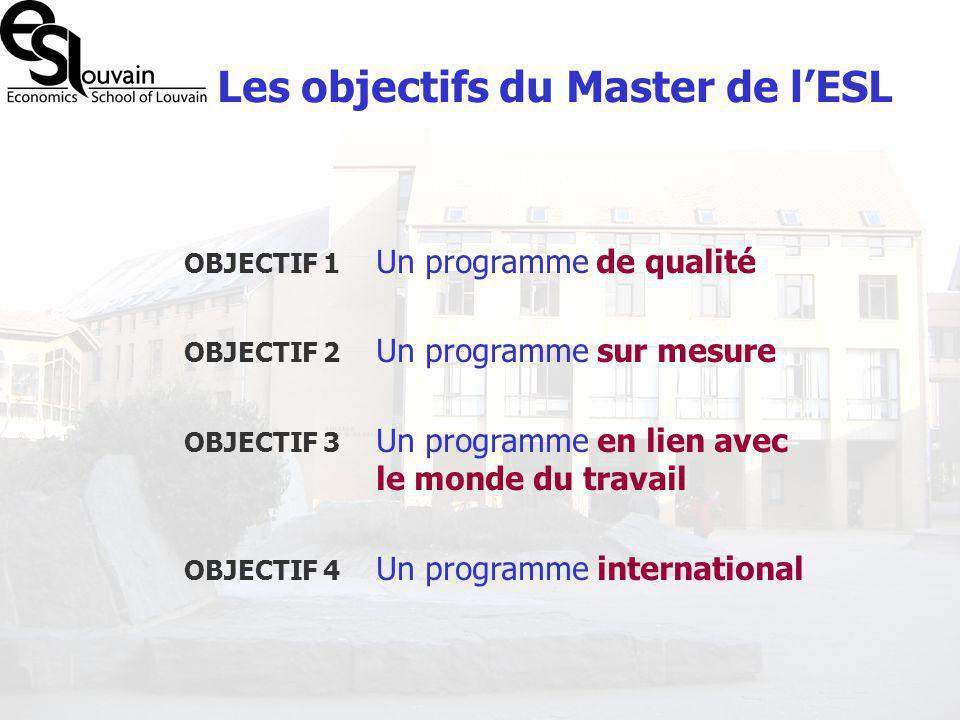 Les objectifs du Master de lESL OBJECTIF 1 Un programme de qualité OBJECTIF 2 Un programme sur mesure OBJECTIF 3 Un programme en lien avec le monde du