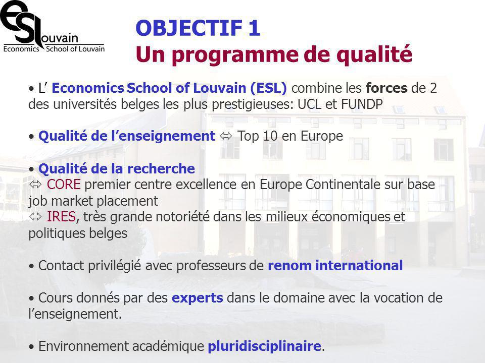 OBJECTIF 1 Un programme de qualité L Economics School of Louvain (ESL) combine les forces de 2 des universités belges les plus prestigieuses: UCL et F