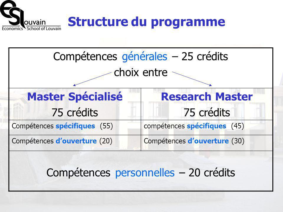 Compétences générales – 25 crédits choix entre Master Spécialisé 75 crédits Research Master 75 crédits Compétences spécifiques (55)compétences spécifi