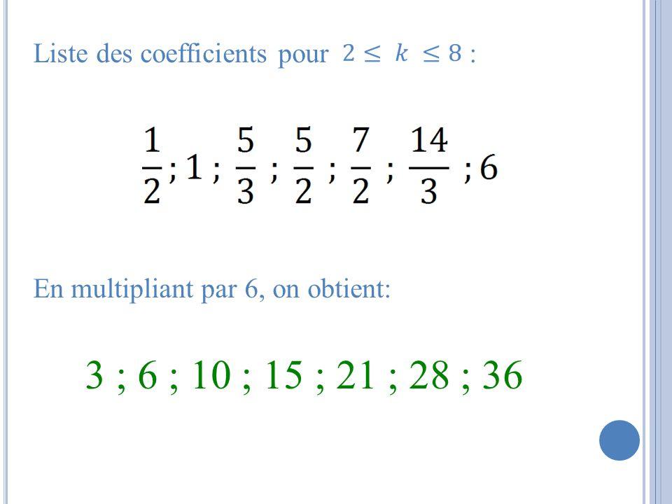 Liste des coefficients pour : En multipliant par 6, on obtient: 3 ; 6 ; 10 ; 15 ; 21 ; 28 ; 36