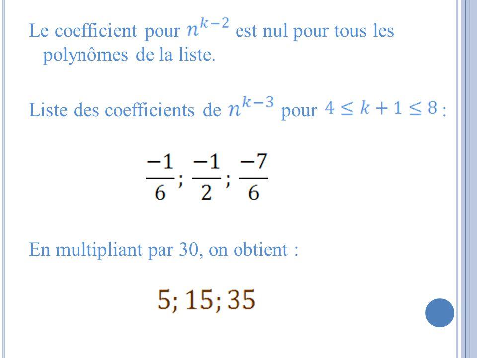 Le coefficient pour est nul pour tous les polynômes de la liste. Liste des coefficients de pour : En multipliant par 30, on obtient :