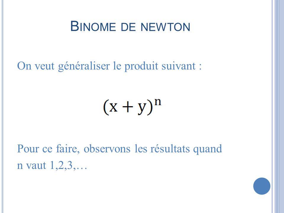 B INOME DE NEWTON On veut généraliser le produit suivant : Pour ce faire, observons les résultats quand n vaut 1,2,3,…