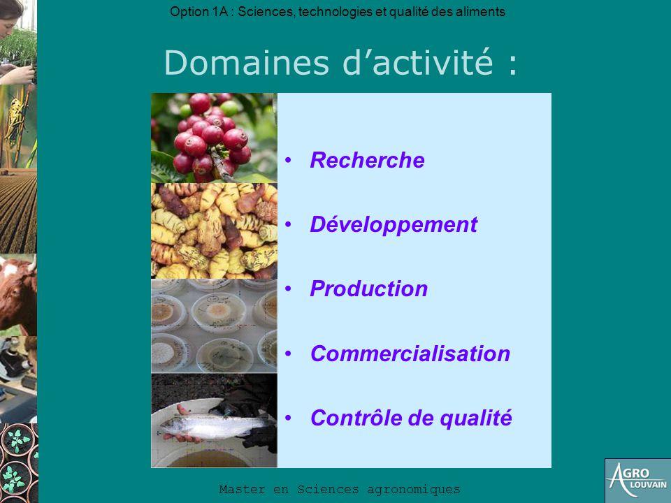 Option 1A : Sciences, technologies et qualité des aliments Master en Sciences agronomiques Domaines dactivité : Recherche Développement Production Com