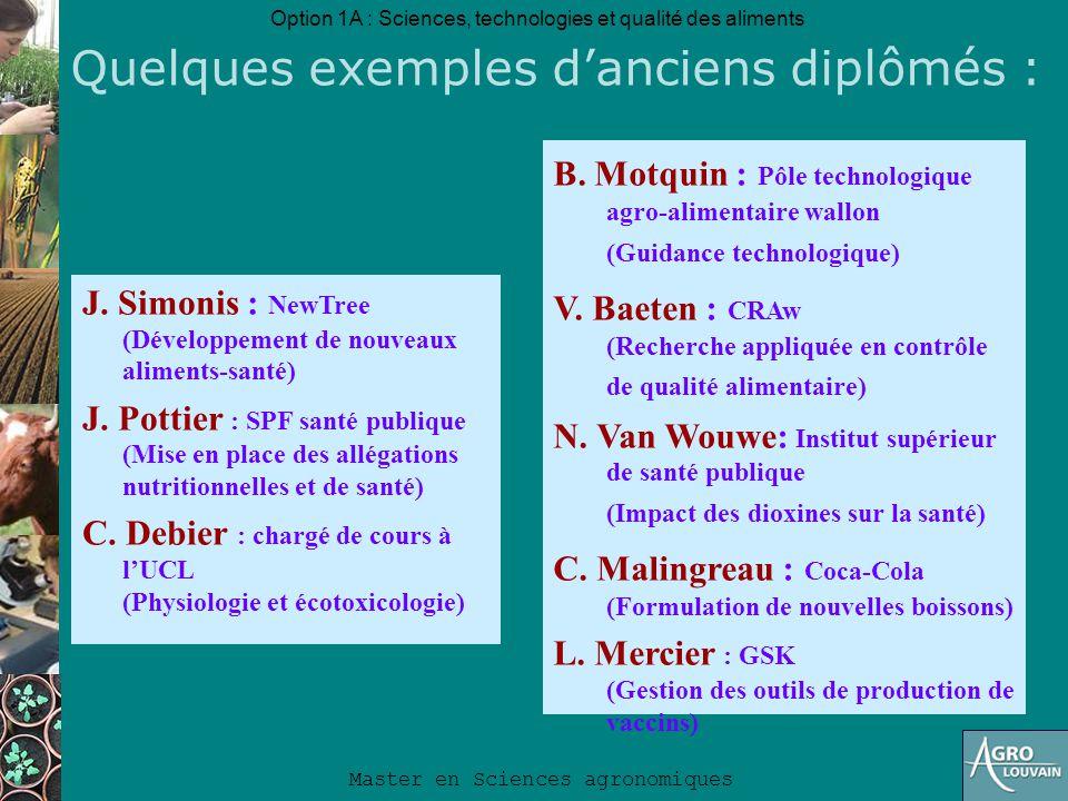 Option 1A : Sciences, technologies et qualité des aliments Master en Sciences agronomiques Quelques exemples danciens diplômés : J. Simonis : NewTree