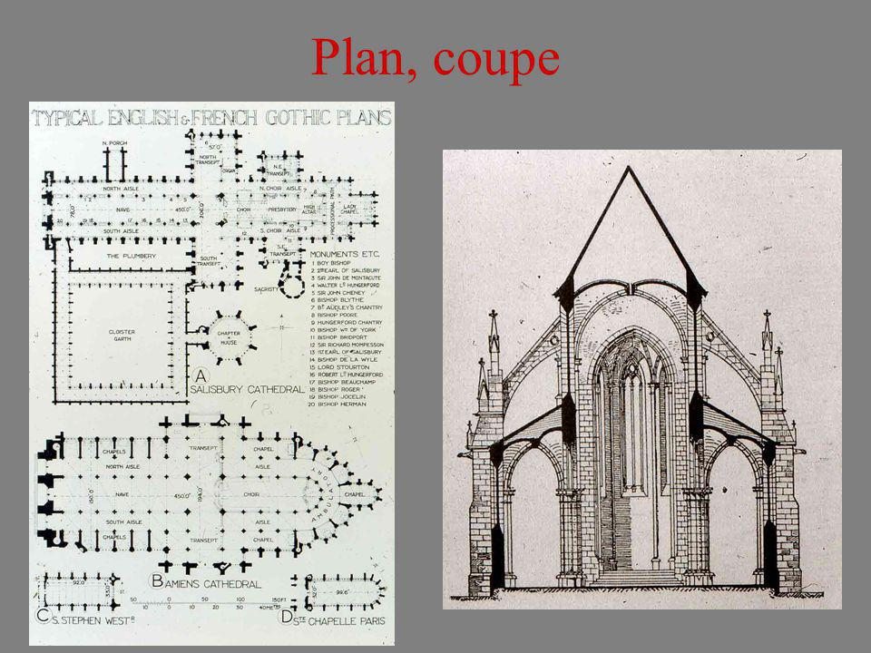 Plan, coupe