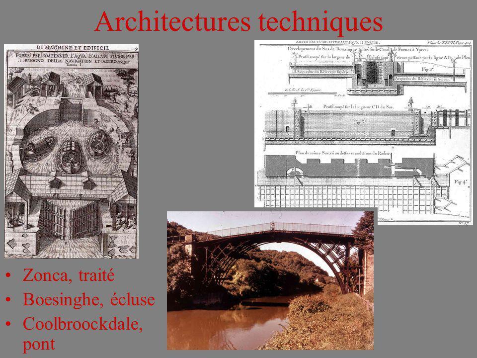 Architectures techniques Zonca, traité Boesinghe, écluse Coolbroockdale, pont