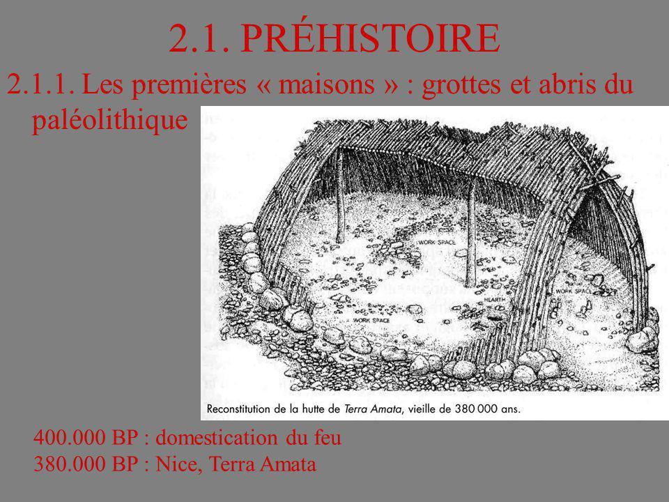 2.1. PRÉHISTOIRE 2.1.1. Les premières « maisons » : grottes et abris du paléolithique 400.000 BP : domestication du feu 380.000 BP : Nice, Terra Amata