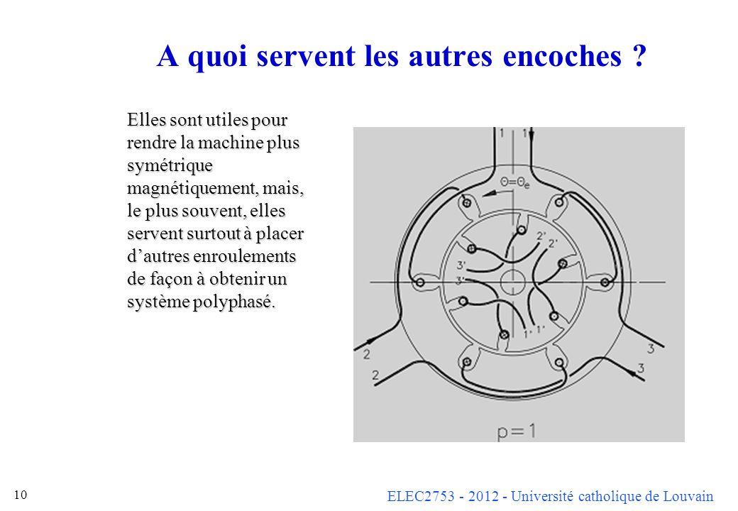 ELEC2753 - 2012 - Université catholique de Louvain 10 A quoi servent les autres encoches ? Elles sont utiles pour rendre la machine plus symétrique ma