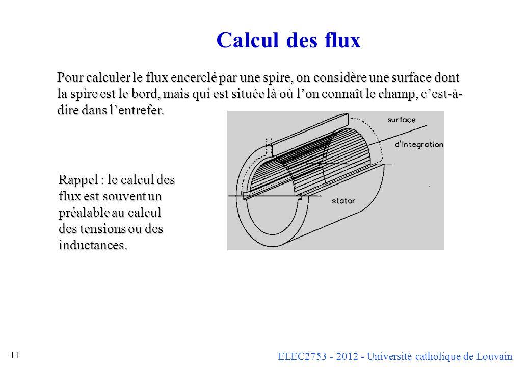 ELEC2753 - 2012 - Université catholique de Louvain 11 Calcul des flux Pour calculer le flux encerclé par une spire, on considère une surface dont la s