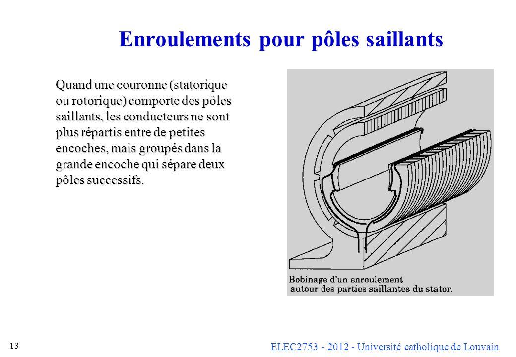 ELEC2753 - 2012 - Université catholique de Louvain 13 Enroulements pour pôles saillants Quand une couronne (statorique ou rotorique) comporte des pôle