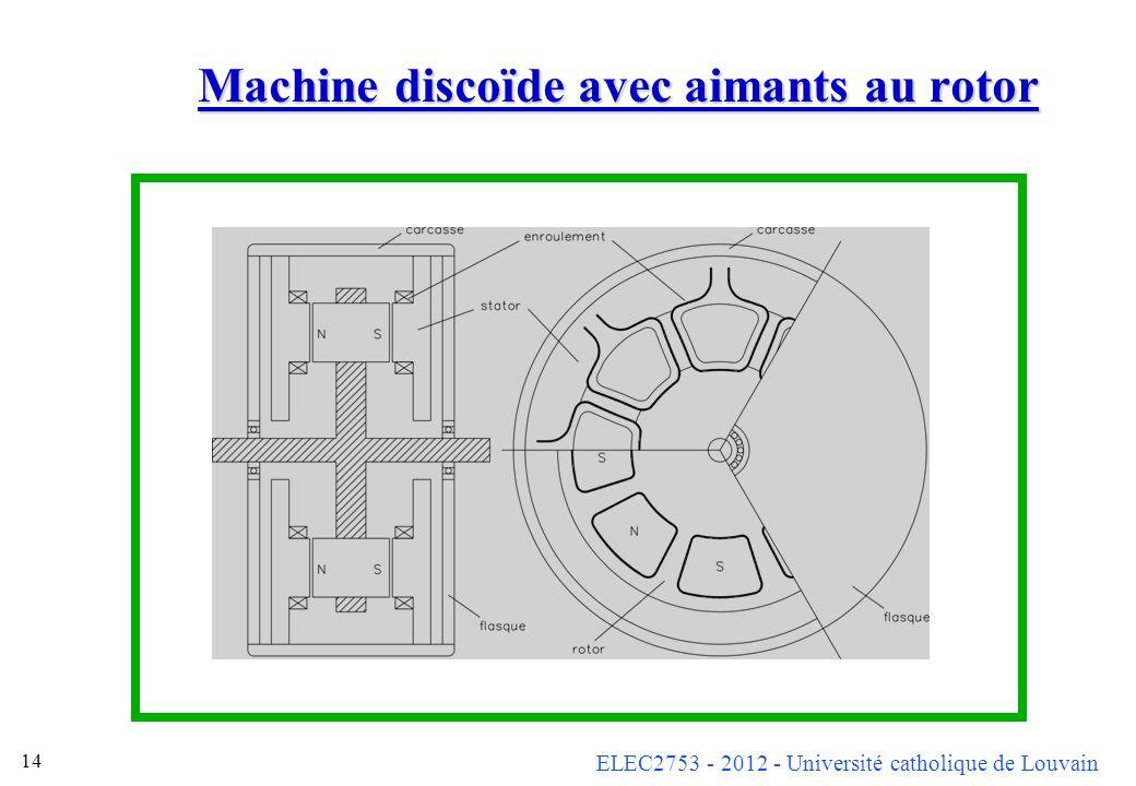 ELEC2753 - 2012 - Université catholique de Louvain 14 Machine discoïde avec aimants au rotor
