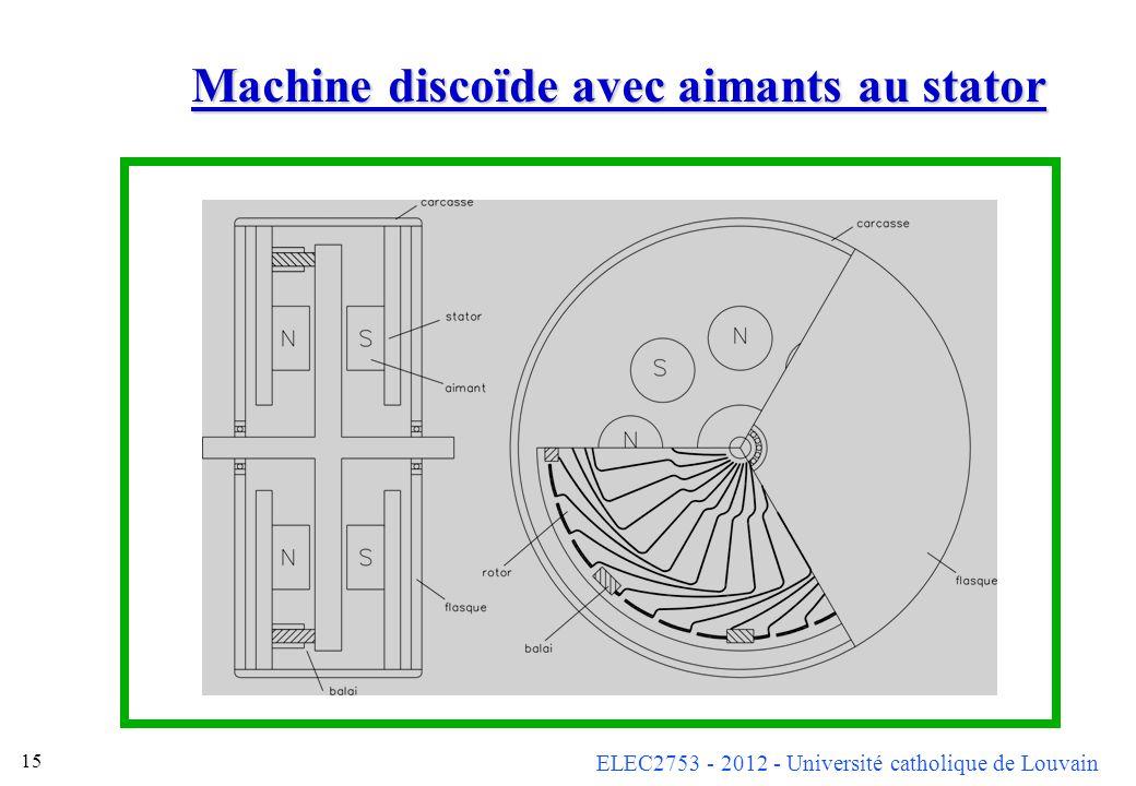 ELEC2753 - 2012 - Université catholique de Louvain 15 Machine discoïde avec aimants au stator
