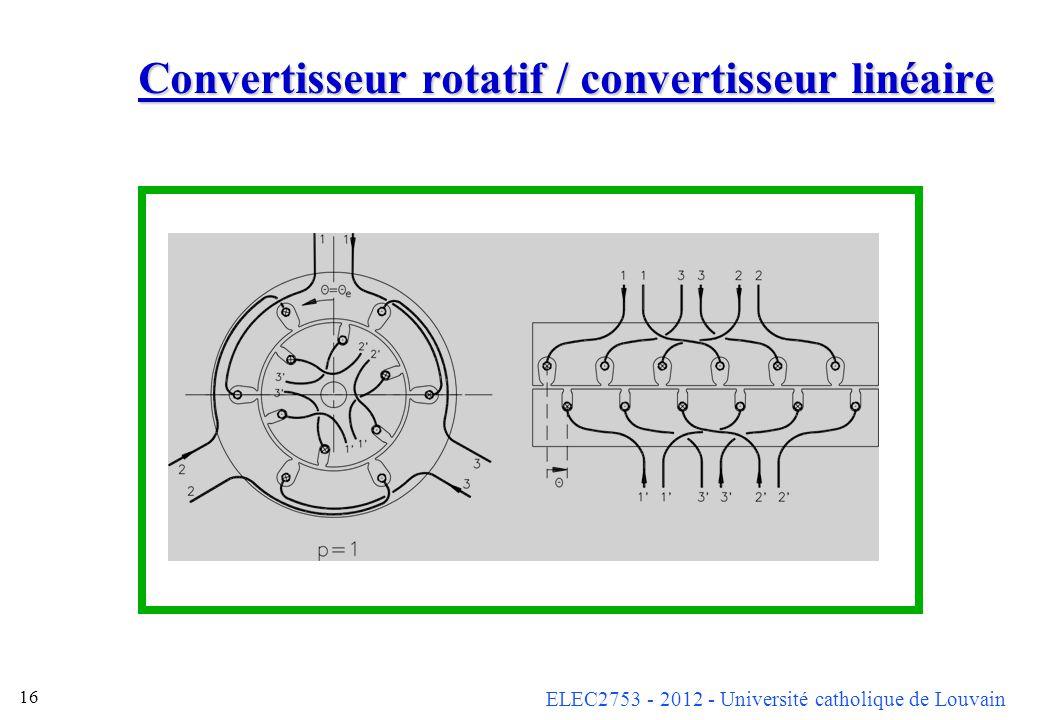 ELEC2753 - 2012 - Université catholique de Louvain 16 Convertisseur rotatif / convertisseur linéaire