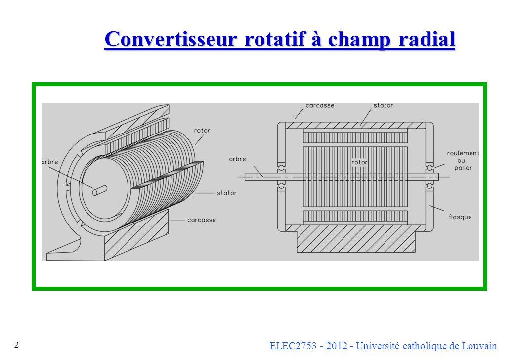 ELEC2753 - 2012 - Université catholique de Louvain 2 Convertisseur rotatif à champ radial