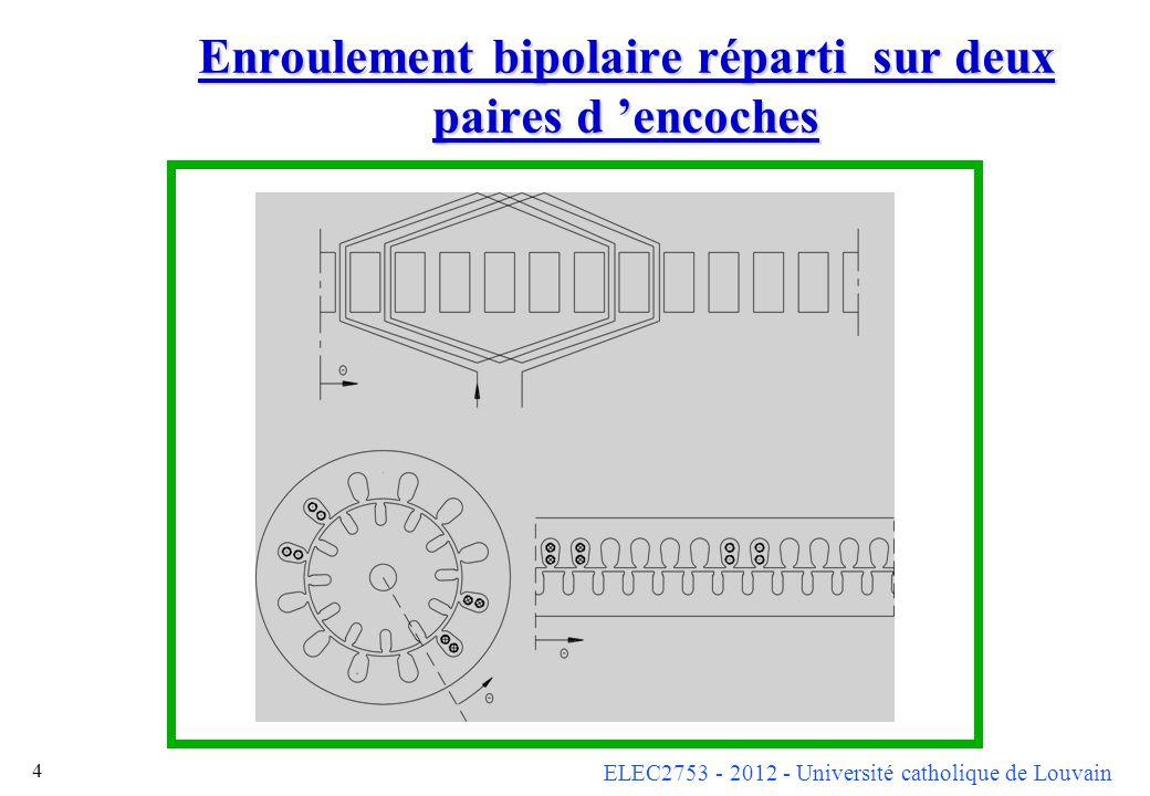 ELEC2753 - 2012 - Université catholique de Louvain 4 Enroulement bipolaire réparti sur deux paires d encoches