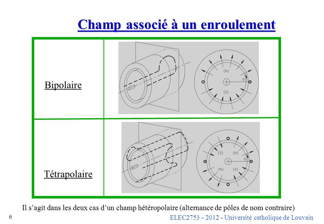 ELEC2753 - 2012 - Université catholique de Louvain 6 Champ associé à un enroulement Bipolaire Tétrapolaire Il sagit dans les deux cas dun champ hétéro