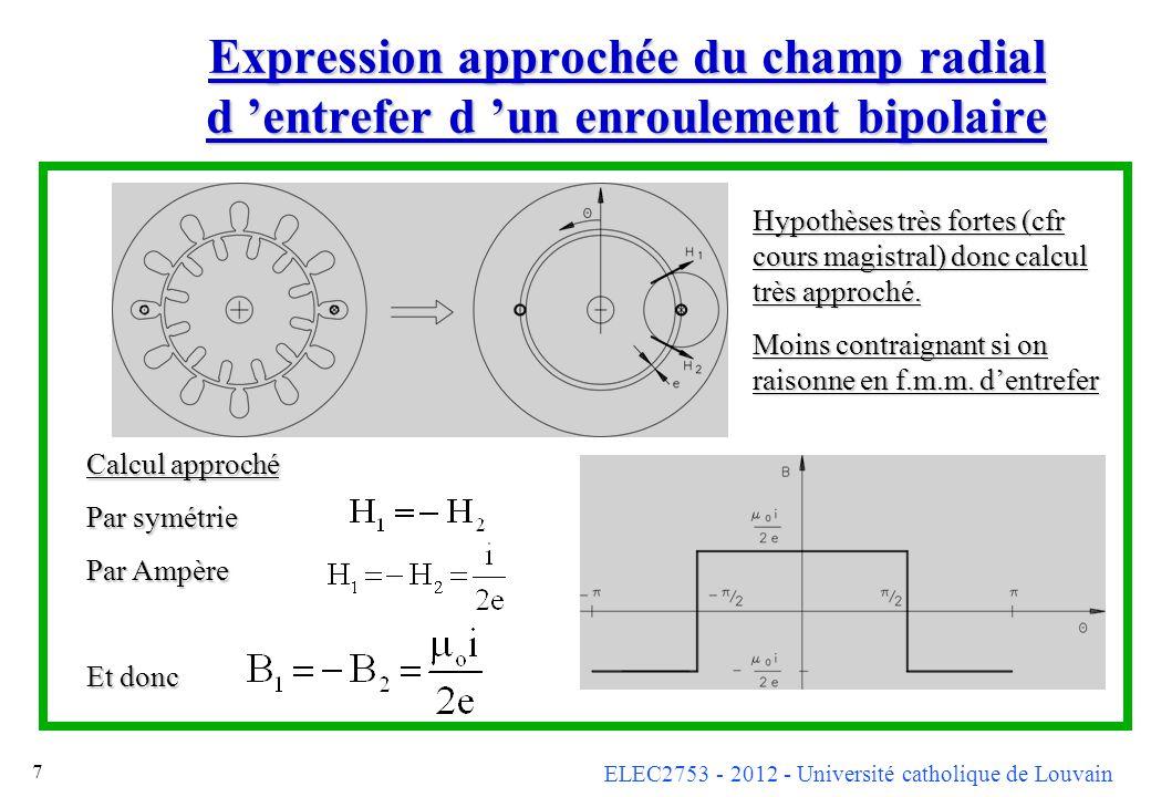 ELEC2753 - 2012 - Université catholique de Louvain 7 Expression approchée du champ radial d entrefer d un enroulement bipolaire Calcul approché Par sy