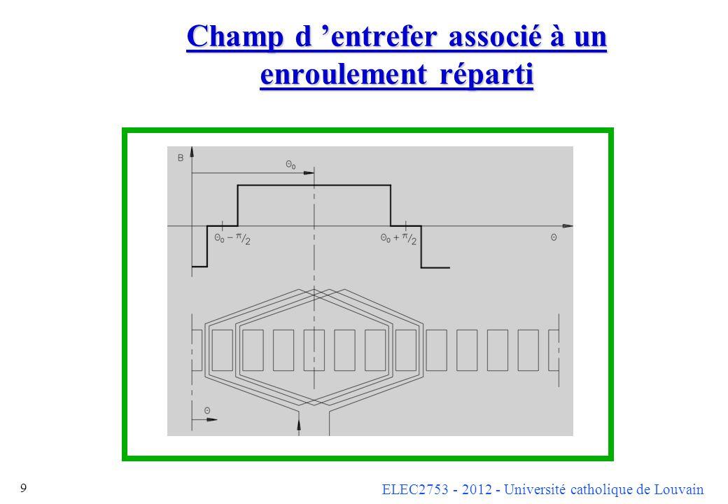 ELEC2753 - 2012 - Université catholique de Louvain 9 Champ d entrefer associé à un enroulement réparti