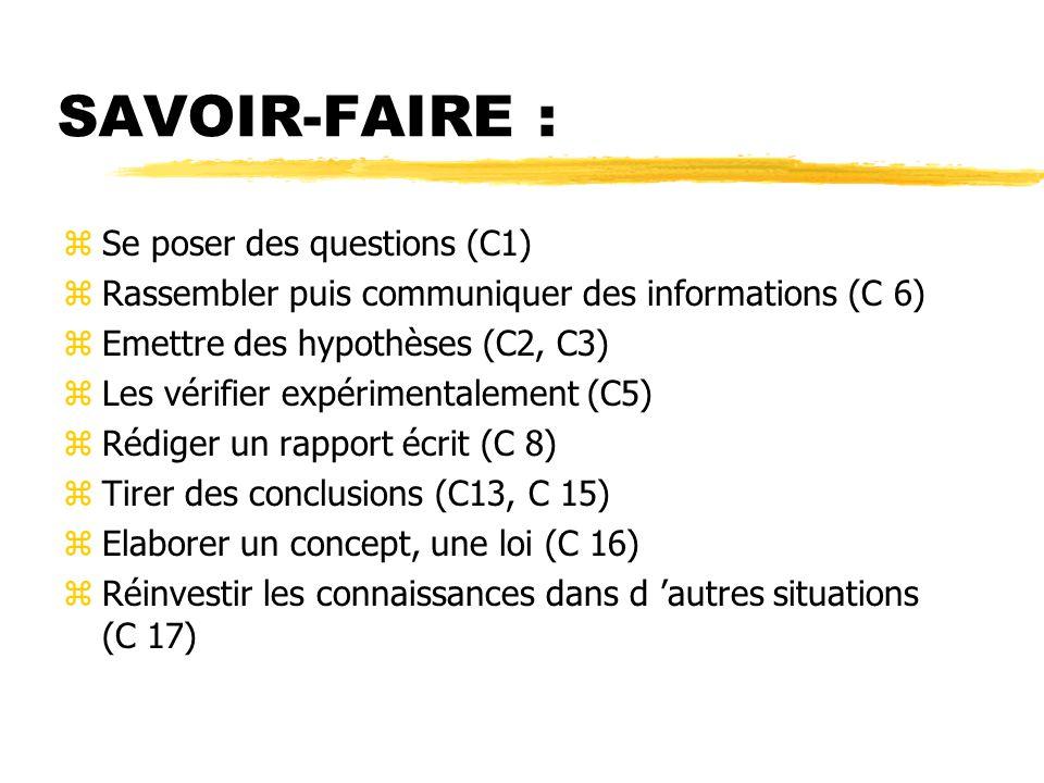 SAVOIR-FAIRE : zSe poser des questions (C1) zRassembler puis communiquer des informations (C 6) zEmettre des hypothèses (C2, C3) zLes vérifier expérimentalement (C5) zRédiger un rapport écrit (C 8) zTirer des conclusions (C13, C 15) zElaborer un concept, une loi (C 16) zRéinvestir les connaissances dans d autres situations (C 17)
