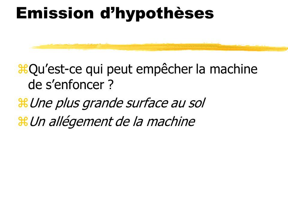 Emission dhypothèses zQuest-ce qui peut empêcher la machine de senfoncer .