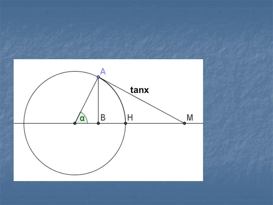 A PARTIR DAIRES Passage à la limite: aire du triangle OAD < aire du secteur OAC < aire du triangle OBC (cos.