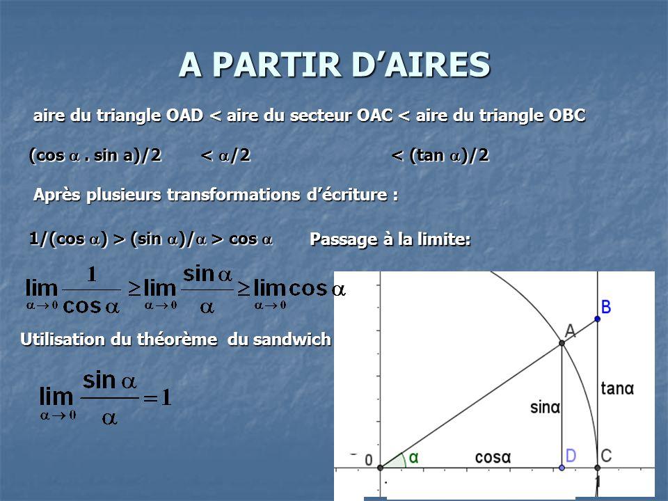 A PARTIR DAIRES Passage à la limite: aire du triangle OAD < aire du secteur OAC < aire du triangle OBC (cos. sin a)/2 < /2 < (tan )/2 Après plusieurs