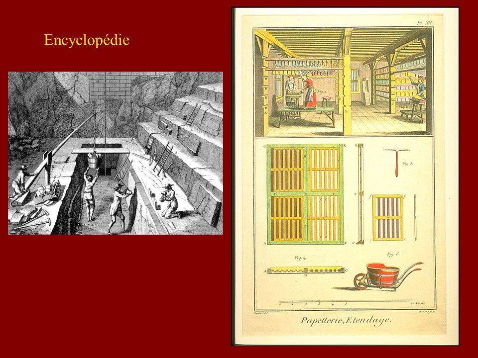 Les sources –Vitruve –Pline lancien –Encyclopédie (1751-1770) –Description des arts et métiers (1765sv) –Larchéologie de lobjet