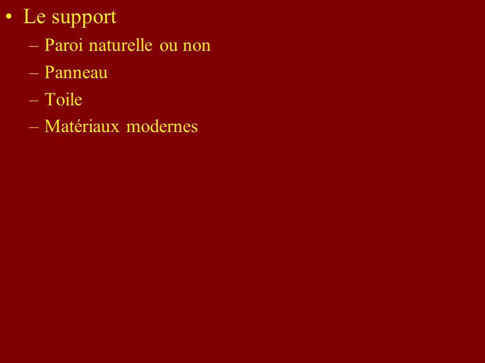 Le support –Paroi naturelle ou non –Panneau –Toile –Matériaux modernes