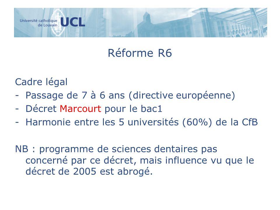 Réforme R6 Cadre légal -Passage de 7 à 6 ans (directive européenne) -Décret Marcourt pour le bac1 -Harmonie entre les 5 universités (60%) de la CfB NB : programme de sciences dentaires pas concerné par ce décret, mais influence vu que le décret de 2005 est abrogé.