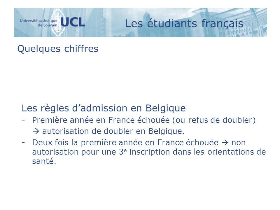 Les étudiants français Quelques chiffres Les règles dadmission en Belgique -Première année en France échouée (ou refus de doubler) autorisation de doubler en Belgique.