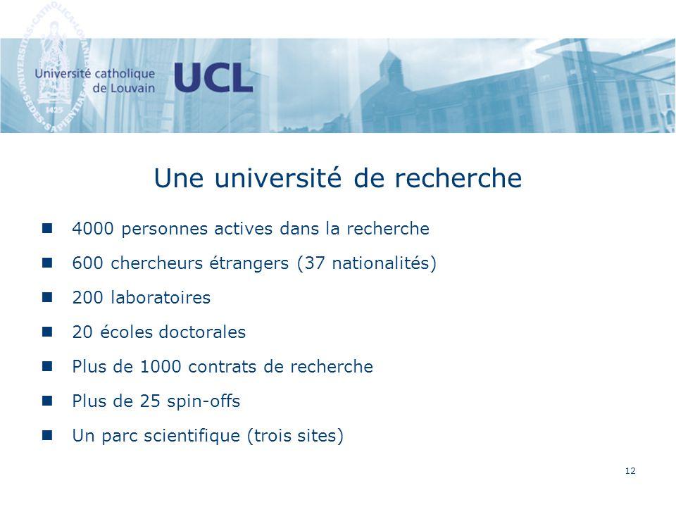 12 Une université de recherche 4000 personnes actives dans la recherche 600 chercheurs étrangers (37 nationalités) 200 laboratoires 20 écoles doctorales Plus de 1000 contrats de recherche Plus de 25 spin-offs Un parc scientifique (trois sites)