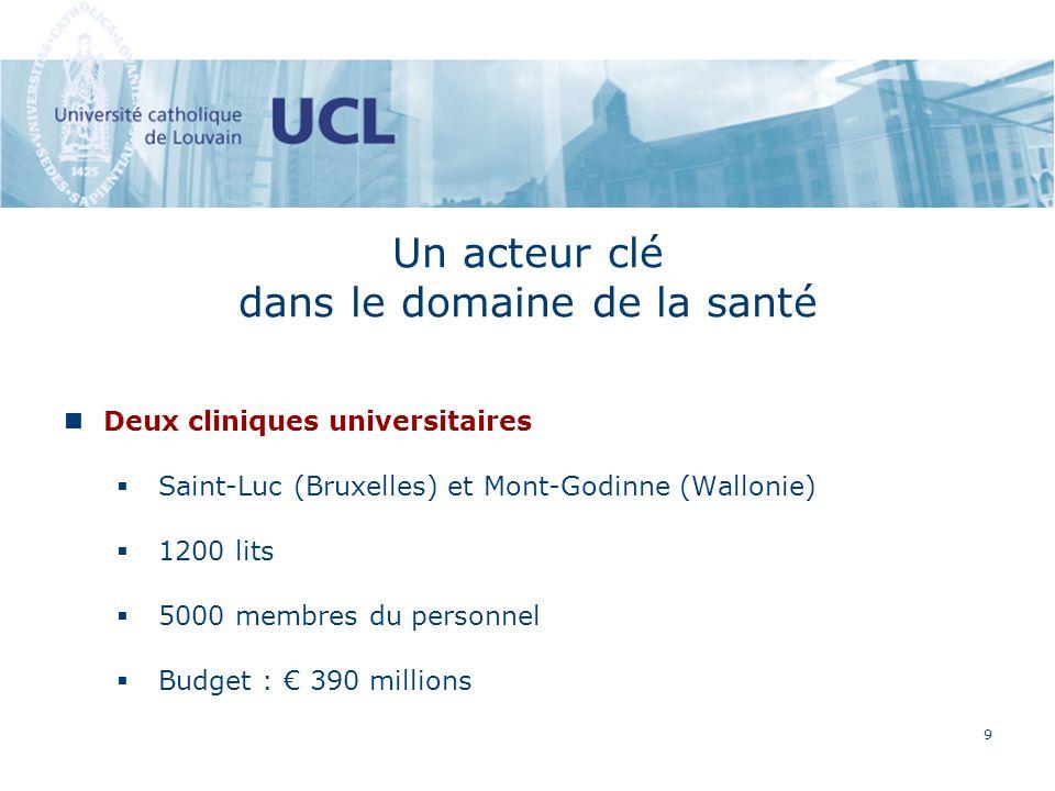 9 Un acteur clé dans le domaine de la santé Deux cliniques universitaires Saint-Luc (Bruxelles) et Mont-Godinne (Wallonie) 1200 lits 5000 membres du personnel Budget : 390 millions