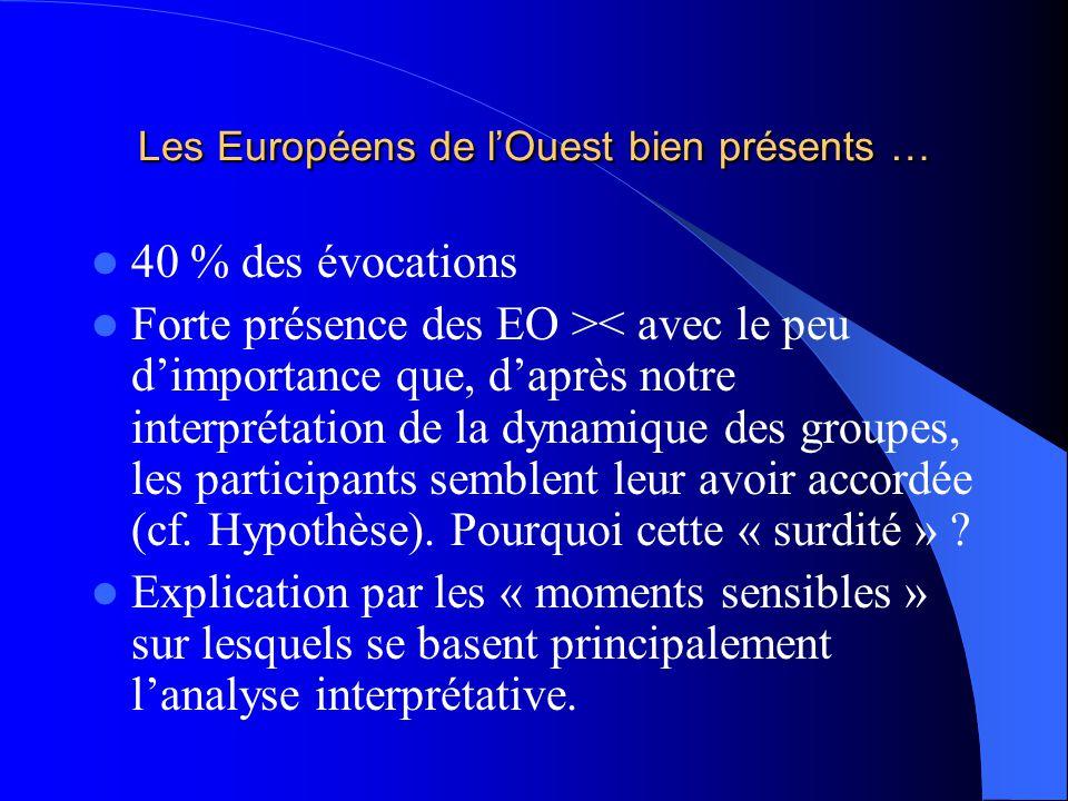 Tableau 3 : Présence des noms de pays ou de nationaux ou dadjectifs nationaux PaysEffectifs (Quotes) % Nation Belgique France 355 172 183 33 16 17 Eur