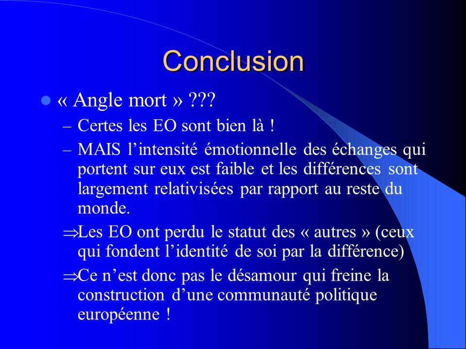 Extrait 4 (Ouvriers, Paris) Albert : c'est eux les barbares de la finance Geoffroy (à part lui) : ouais ouais Yasmina (vers Albert) : exactement c'est
